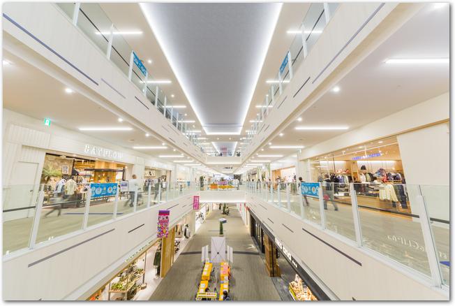 大型ショッピングモールの店内の様子